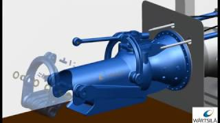 Download New WaterJet series for ferries, yachts, and naval vessels | Wärtsilä Video