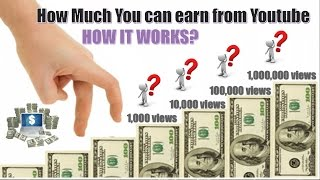 Download How Much You Earn with 1,000, 10,000, 100,000 and 1 Million views in Youtube Video