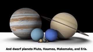 Download The Scale of the Solar System Video