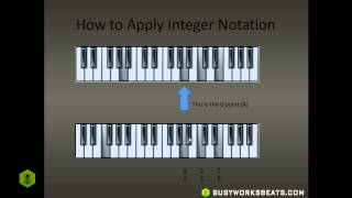 Download How to Make Any Chord | Secret Music Theory Technique - Learn Music Theory in a Day Video