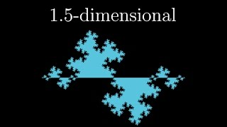 Download Fractals are typically not self-similar Video