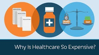 Download Why Is Healthcare So Expensive? Video