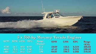 Download Boston Whaler 350 Realm (2018-) Test Video - By BoatTEST Video