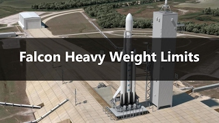 Download Falcon Heavy Weight Limits Video