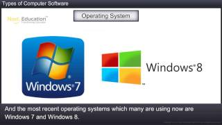 Download Types of Computer Software Video