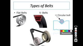 Download BME 1.7 POWER TRANSMISSION DRIVE -FLAT BELT AND V BELT Video
