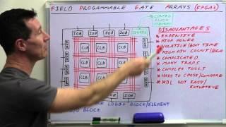 Download EEVblog #496 - What Is An FPGA? Video