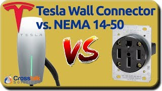 Download Tesla Wall Connector vs. NEMA 15-40 Video