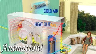 Download How does your AIR CONDITIONER work ? Video