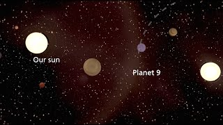 Download Planet 9 was most likely stolen by our sun 4.5 billion years ago Video