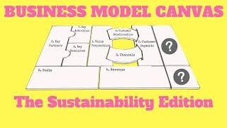 Download The Sustainable Business Model Canvas, 11 Steps to designing a successful sustainability strategy Video