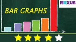 Download Cool Math - Learn about Bar Graphs Video
