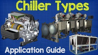 Download Chiller Types and Application Guide - Chiller basics, working principle hvac process engineering Video