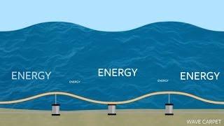 Download Berkeley Team Producing Energy from Ocean Waves Video