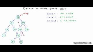 Download Delete a node from Binary Search Tree Video