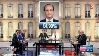 Download François Hollande - Président de la République - 06 MAI 2012 - FRANCE 2 HD Video
