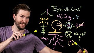 Download Eyeballs-Out Force   Because Science Live Video