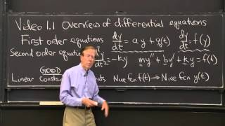 Download Overview of Differential Equations Video