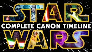 Download Star Wars: The Complete Canon Timeline Video