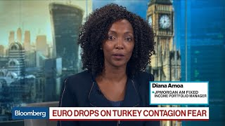 Download Turkish Lira Not Systemic to Exposed Banks, Says JPM's Amoa Video