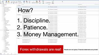 Download Best Forex Indicator - Do you withdraw Forex profits? Video