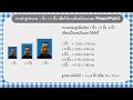 Download สาธิตการทำรูปถ่าย Photo ID ขนาด 1 นิ้ว 1.5 นิ้ว 2 นิ้ว ใช้เองด้วยโปรแกรม PowerPoint Video