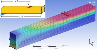 Download ANSYS Tutorial Reinforced Concrete Beam (RC BEAM) - Static Structural Video