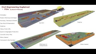 Download Civil Engineering Introduction Part 1 Video