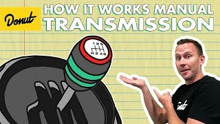 Download MANUAL TRANSMISSION | How it Works Video