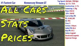 Real Racing 3 Car Customizations Lamborghini Centenario Lp 770 4