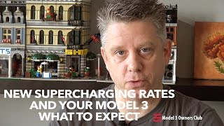Download New Supercharging rates and your Model 3, what to expect | Model 3 Owners Club Video