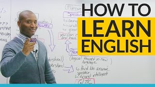 Download Steps to Learning English: Where should you start? Video