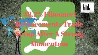 Download 38.2% Fibonacci Retracements Trade Setup After A Strong Momentum Video