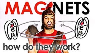 Download MAGNETS: How Do They Work? Video