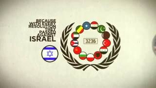 Download ~How Corrupt is the United Nations ?.mp4 Video