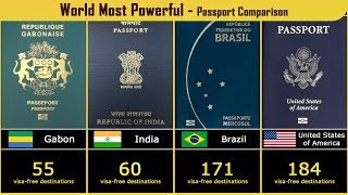 Download World Most Powerful Passports (2019) - 199 Countries compared Video