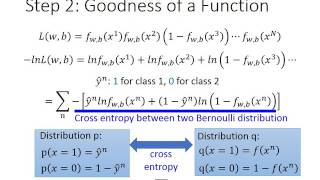 Download ML Lecture 5: Logistic Regression Video