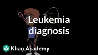 Download Leukemia diagnosis | Hematologic System Diseases | NCLEX-RN | Khan Academy Video