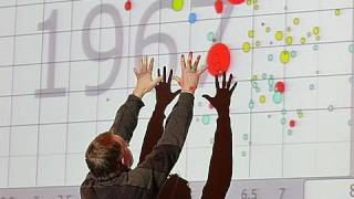 Download The best stats you've ever seen | Hans Rosling Video