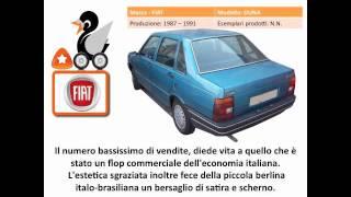 Download I BRUTTI ANATROCCOLI DELLA STORIA AUTOMOBILISTICA Video