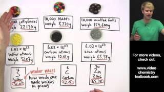Download Counting Atoms: Intro to Moles Part 2 Video
