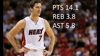 Download Goran Dragic 2015-2016 Highlights Video