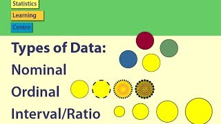 Download Types of Data: Nominal, Ordinal, Interval/Ratio - Statistics Help Video