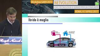 Download La Cloud Federata GARR - Intervento di G.Attardi al Workshop GARR 2017 Video