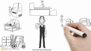 Download Production Planning Whiteboard Animation Video