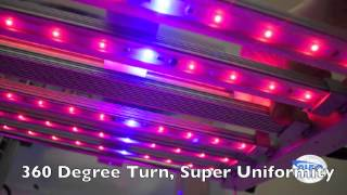 Download AIBC-Dr24b led grow light for greenhouse and plant research Video