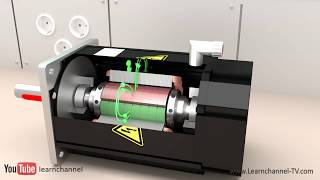 Download Technical animation: How a servo motor works Video