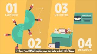 Download STAND - Introduction to NGO Fundraising مقدمة الى جمع التبرعات Video