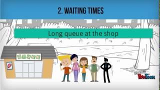 Download Handling Customer Complaint Video
