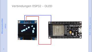 Download ESP32 und OLED 128x64-Anzeige mit I2C Video